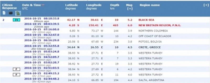 Земетресение удари Варна