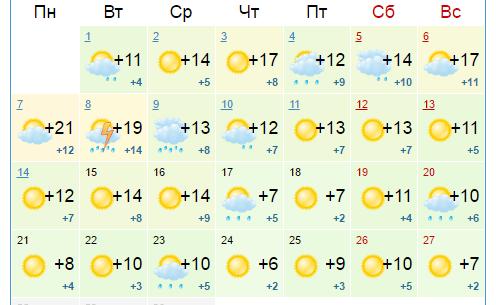 Какво време ни очаква през месец ноември