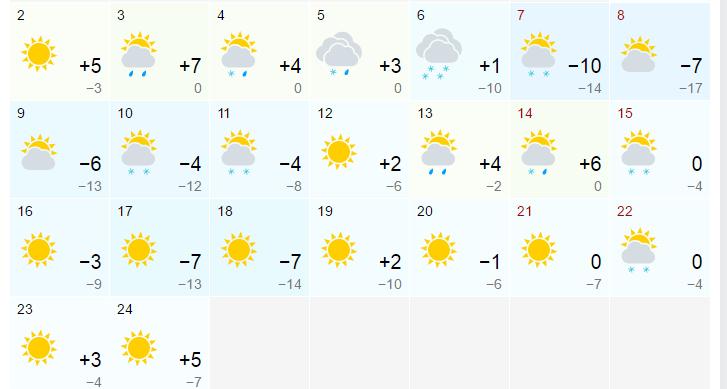 Януари ще е студен, вижте кога ще вали сняг