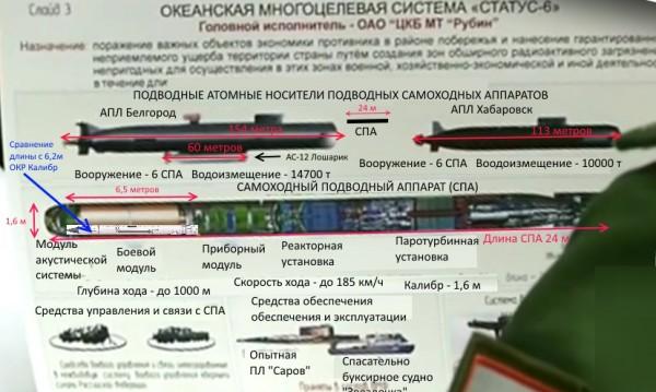 Русия стресира САЩ! Торпедо може да заличи цял град!