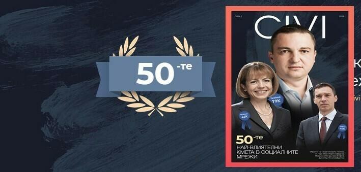 Портних оглави Топ 50 на най-влиятелните кметове в социалните мрежи