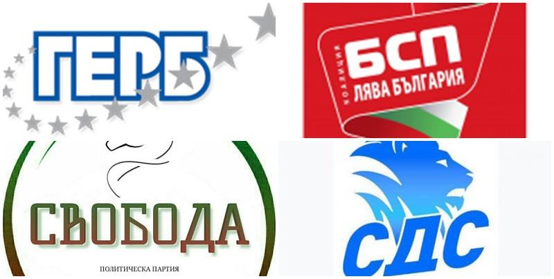 Анкета – За коя партия ще гласувате, ако местните избори бяха днес?