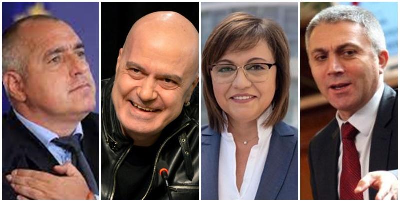 Официално! ГЕРБ печели изборите в България!