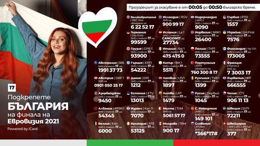 Виктория преди финала: Да се обединим и да изпратим България на върха!